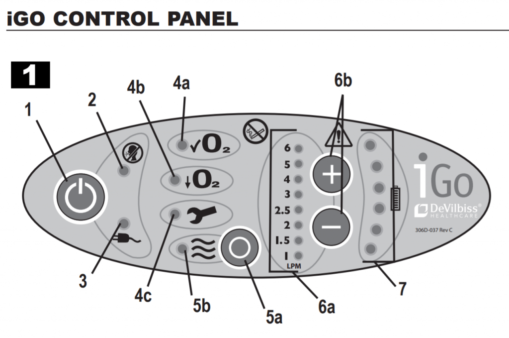 iGo Control Panel_Shanben